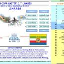 """""""IX COPA MASTER"""" C. T. LINARES"""